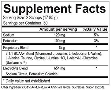 Modern BCAA Plus Supplement Facts