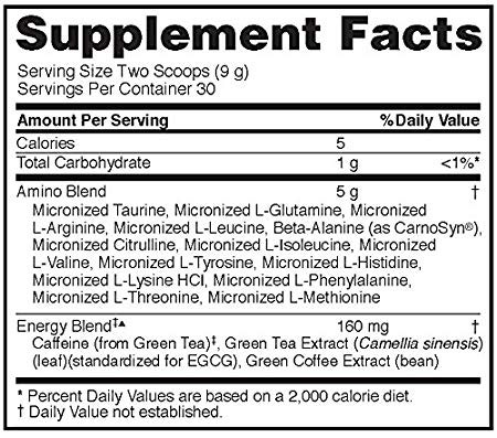 Best Pre workout Amino energy label