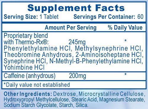 Fastin Ingredients