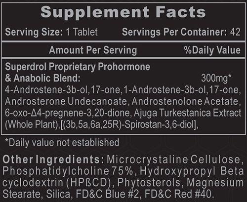 Superdrol Ingredients