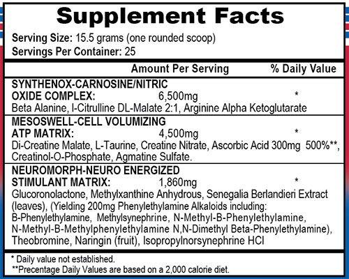 Mesomorph Supplement Facts