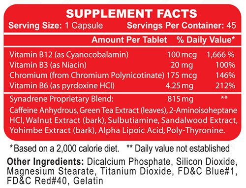 Synadrene Ingredients