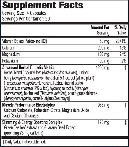 MHP Xpel Ingredients