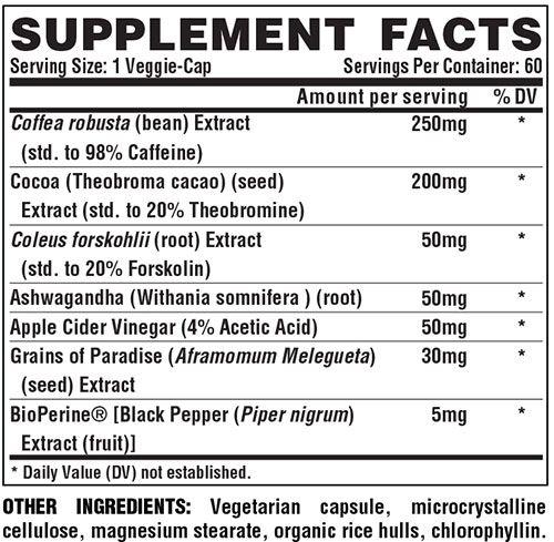 Lipo 6 Natural Ingredients