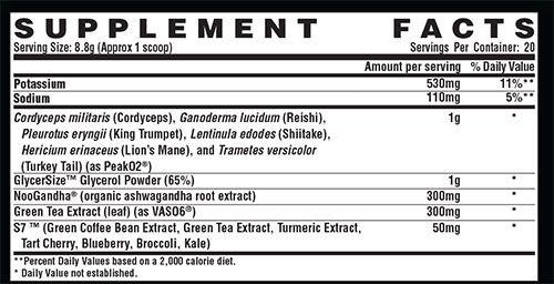 Alpha Pump Ingredients