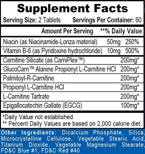 Carnisport Ingredients