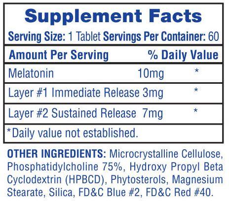 Hi Tech Melatonin Ingredients