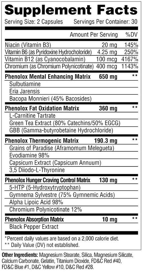 Phenolox Ingredients