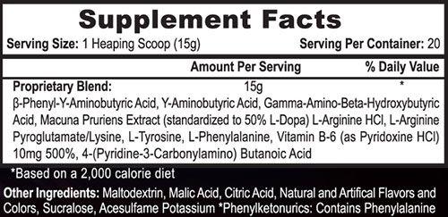 Revivarant G Ingredients