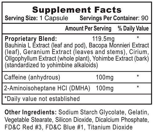Oxyelite Pro Supplement Facts
