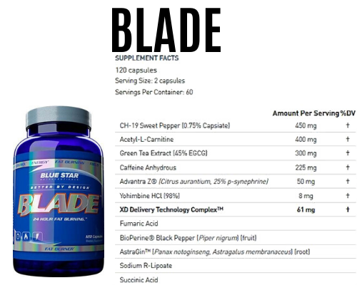 BLADE product + Label