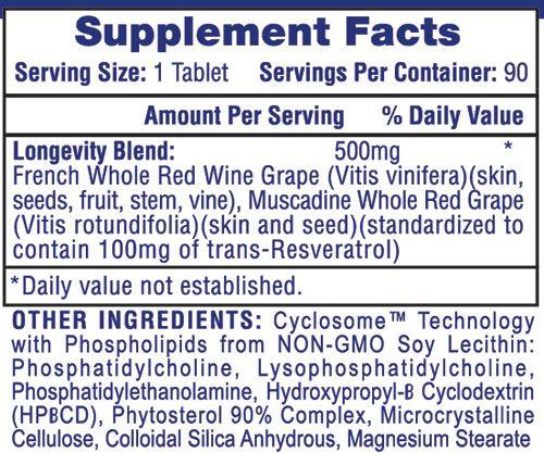 Hi-Tech Resveratrol Supplement Facts