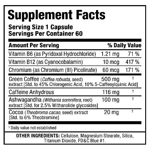 Rapidcuts Femme Supplement Facts