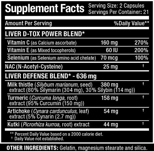 Allmax Liver D Tox Supplement Facts