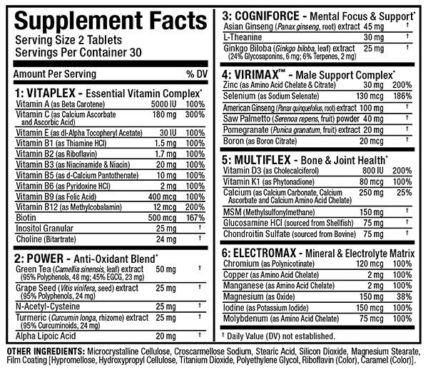 VitaForm Supplement Facts