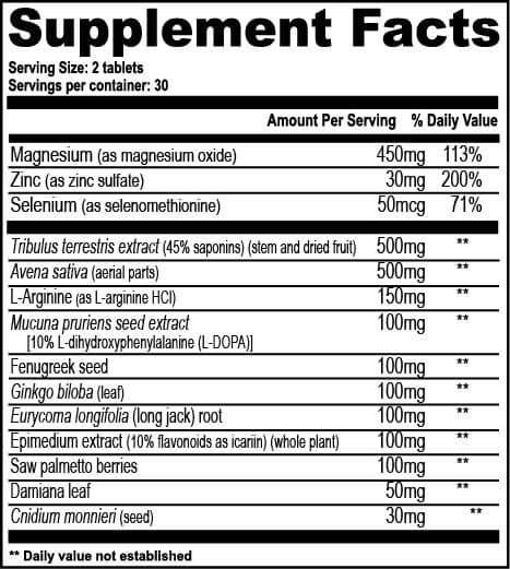 Testrol Supplement Facts