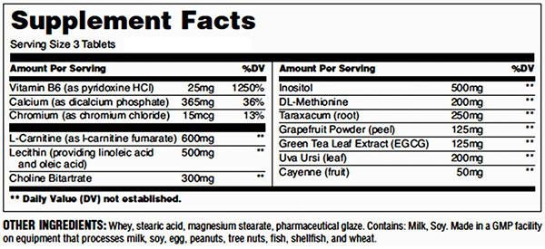 Super Cuts 3 Supplement Facts