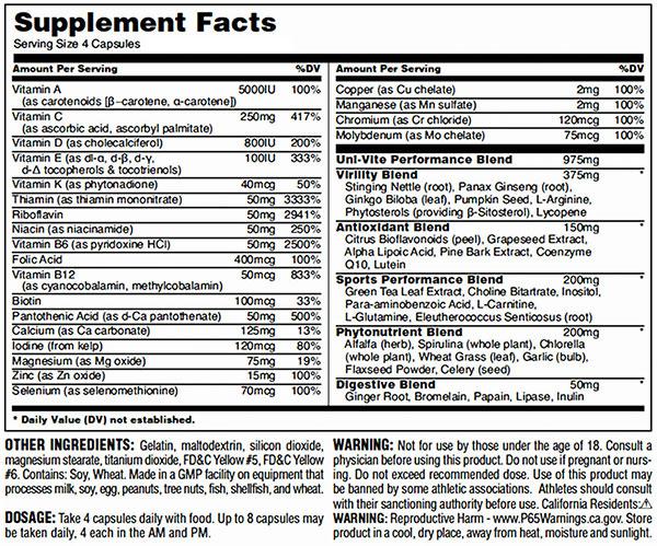 Uni-Vite Supplement Facts
