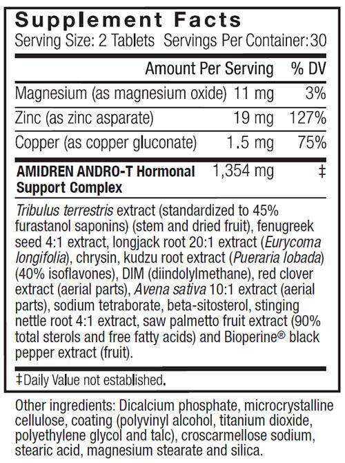 Amidren Supplement Facts