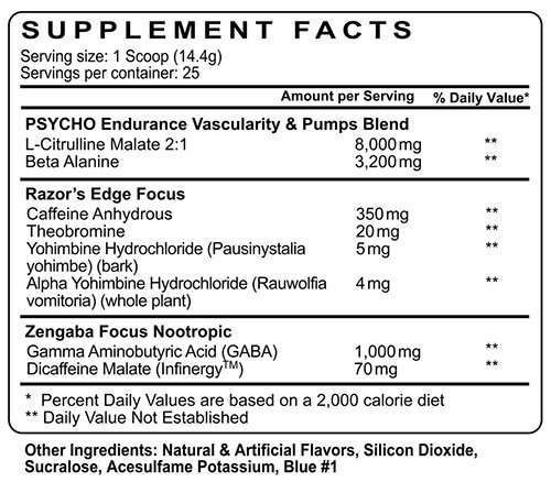 Edge of Insanity Pre Workout Supplement Facts